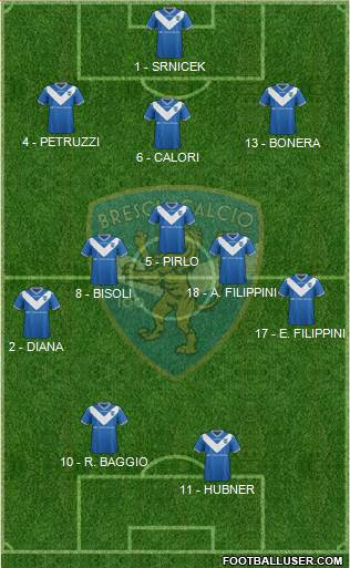 Brescia 3-5-2 football formation