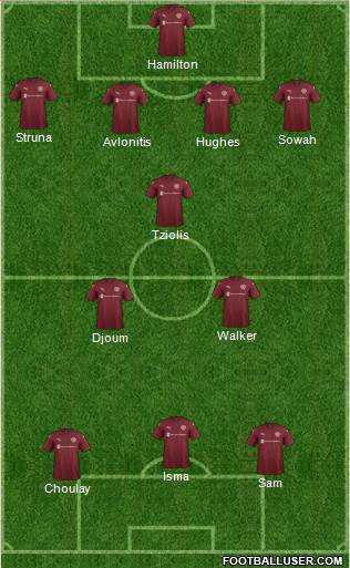 Heart Of Midlothian 4-3-3 football formation