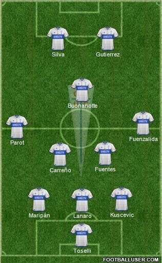 CD Universidad Católica 3-5-2 football formation