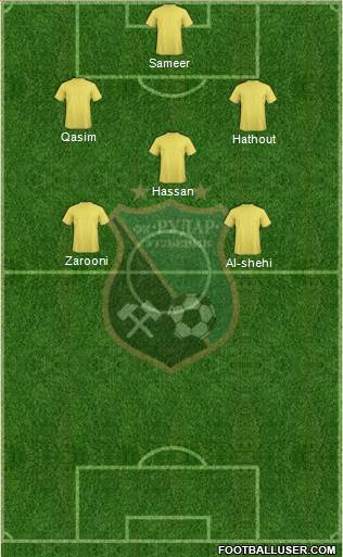 FK Rudar Ugljevik 4-2-1-3 football formation