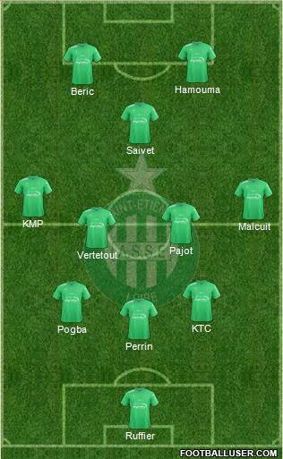 A.S. Saint-Etienne 3-4-1-2 football formation