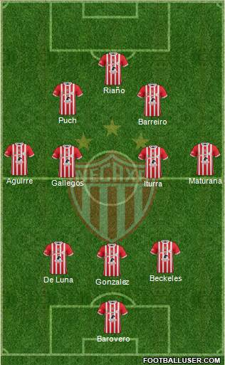 Club Deportivo Necaxa 3-4-2-1 football formation