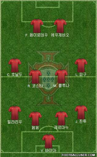 Portugal 4-1-3-2 football formation