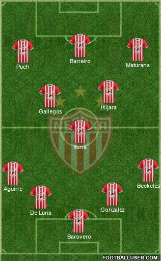 Club Deportivo Necaxa 4-1-2-3 football formation