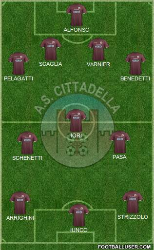 Cittadella 4-3-3 football formation