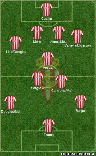 Real Sporting S.A.D. 4-1-4-1 football formation