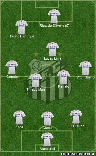 Santos FC 3-5-2 football formation