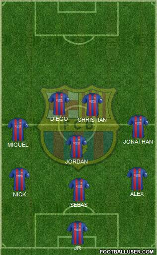 F.C. Barcelona 5-4-1 football formation