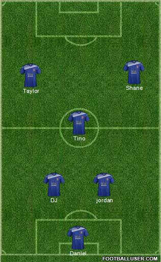 Bangor City 4-1-3-2 football formation