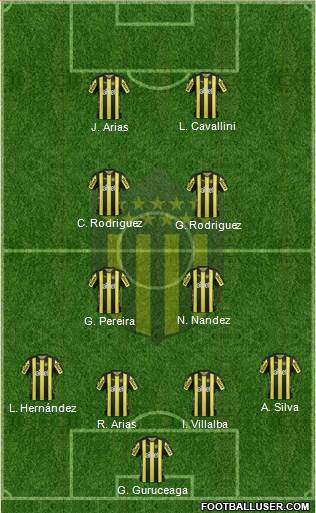 Club Atlético Peñarol 4-2-2-2 football formation