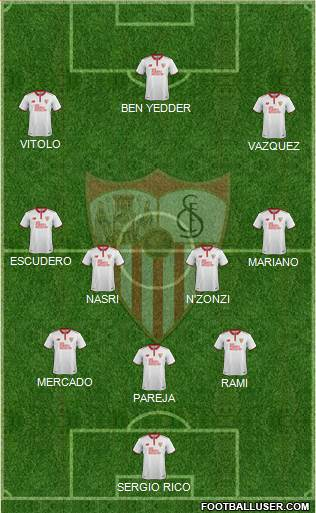 Sevilla F.C., S.A.D. 3-4-3 football formation