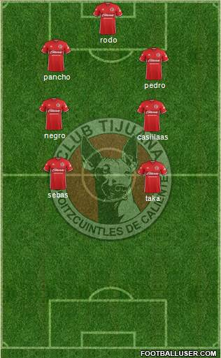 Xoloitzcuintles de Tijuana 5-3-2 football formation