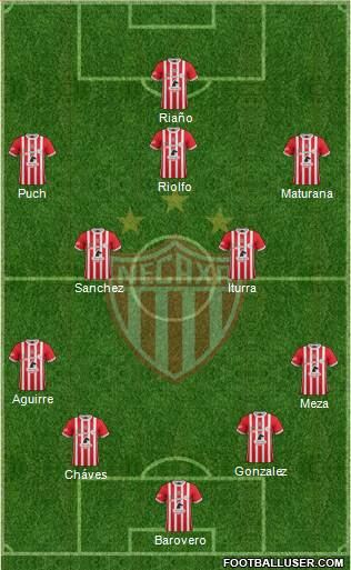 Club Deportivo Necaxa 4-2-3-1 football formation
