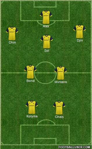 Oxford United 3-4-3 football formation