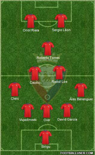 C. At. Osasuna 3-5-1-1 football formation