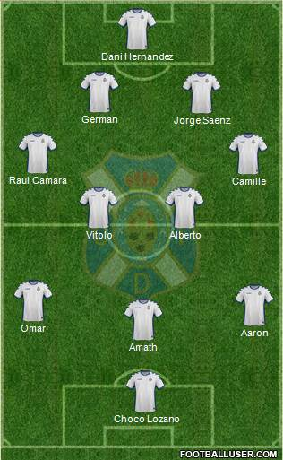 C.D. Tenerife S.A.D. football formation