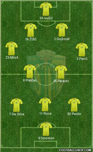 NK Istra 1961 4-2-3-1 football formation
