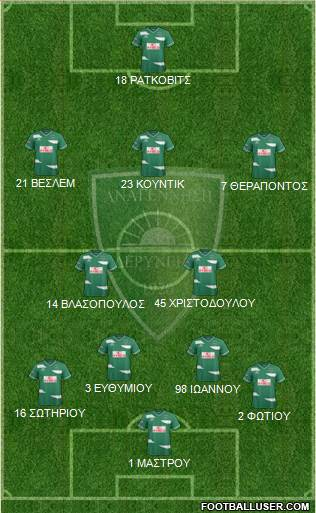 MS Anagennisi Deryneias football formation