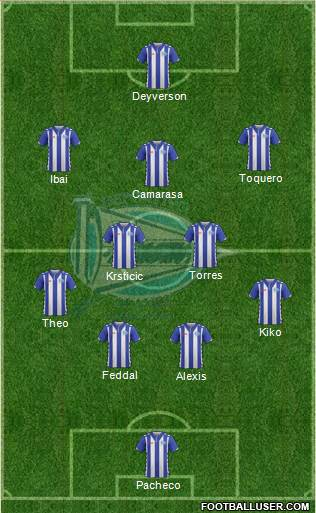 D. Alavés S.A.D. 4-1-4-1 football formation
