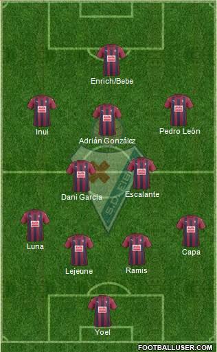 S.D. Eibar S.A.D. 3-5-2 football formation