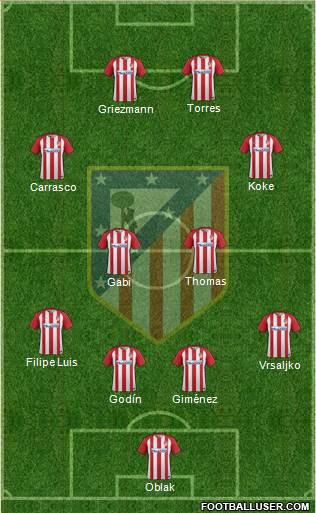 C. Atlético Madrid S.A.D. 3-5-2 football formation
