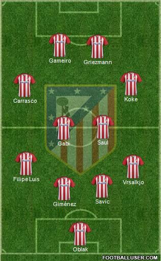 C. Atlético Madrid S.A.D. 4-1-2-3 football formation