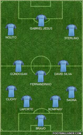 Manchester City 4 3 3 Formation