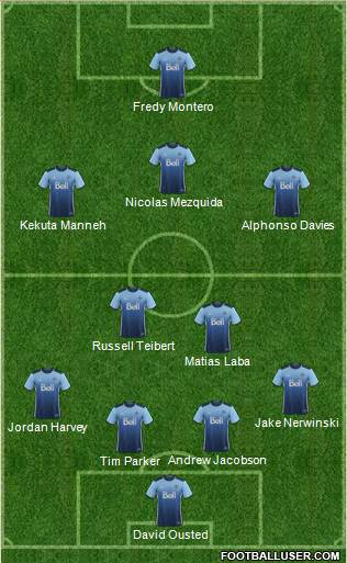 Projected Line-up