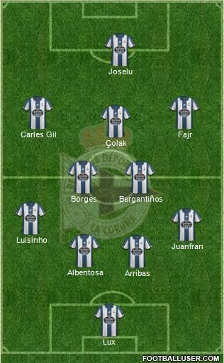 R.C. Deportivo de La Coruña S.A.D. 4-1-2-3 football formation
