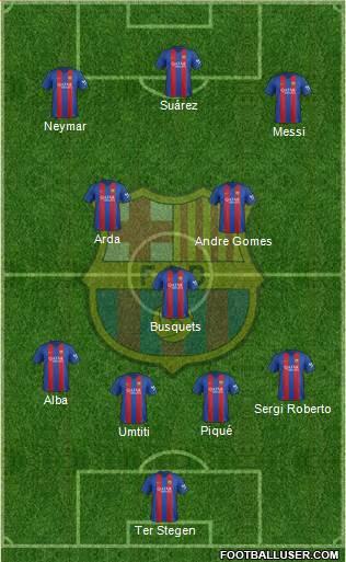 F.C. Barcelona 3-5-1-1 football formation
