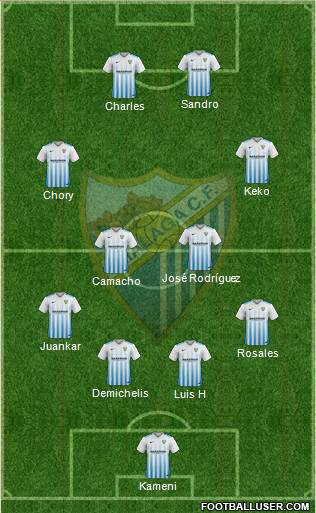 Málaga C.F., S.A.D. 3-5-2 football formation