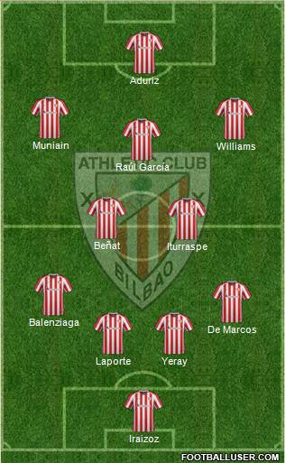 Athletic Club 4-1-2-3 football formation