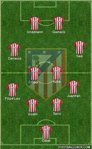 C. Atlético Madrid S.A.D. 4-2-1-3 football formation