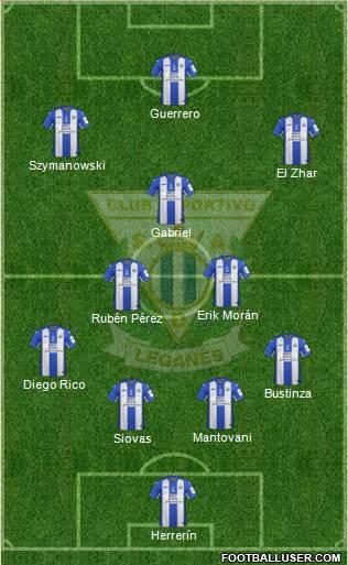 C.D. Leganés S.A.D. football formation