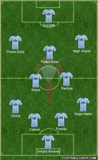 R.C. Celta S.A.D. 4-1-3-2 football formation