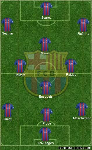 F.C. Barcelona football formation