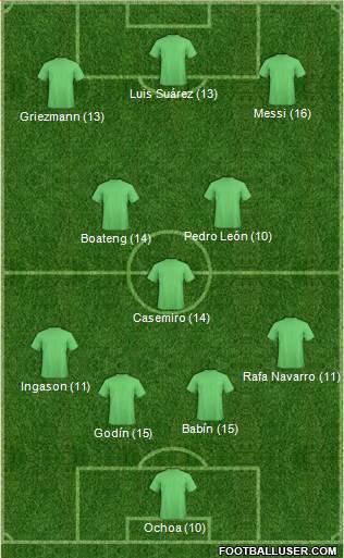 Dream Team 3-5-1-1 football formation