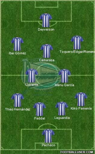 D. Alavés S.A.D. 4-1-2-3 football formation