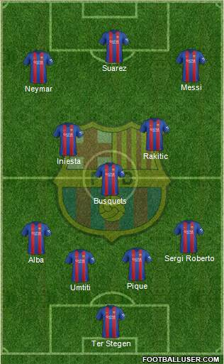 F.C. Barcelona 4-2-1-3 football formation