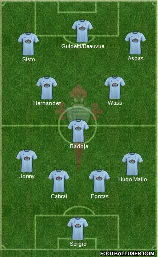 R.C. Celta S.A.D. 4-3-1-2 football formation