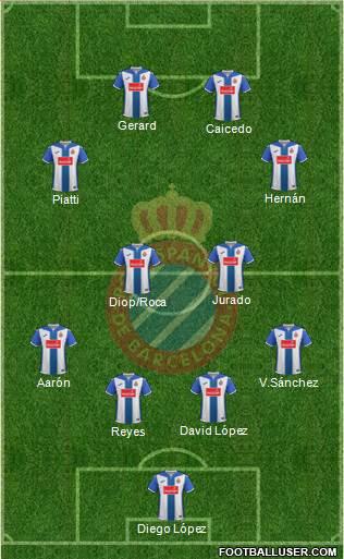 R.C.D. Espanyol de Barcelona S.A.D. 4-1-2-3 football formation
