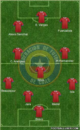 Chile football formation
