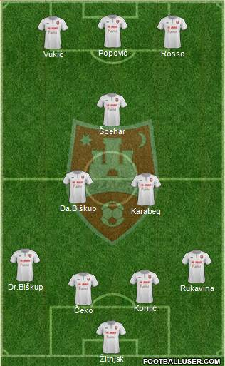 NK Zagreb football formation