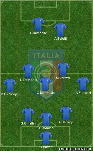 img http://www.footballuser.com/formations/2017/03/1570899_Italy.jpg /img