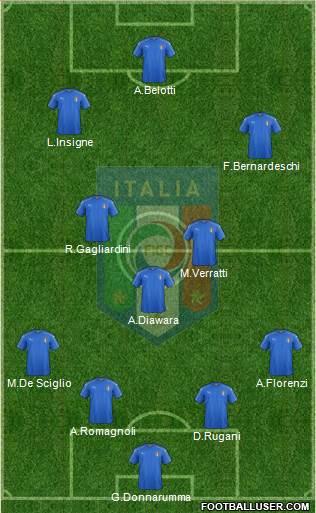 img http://www.footballuser.com/formations/2017/03/1570930_Italy.jpg /img