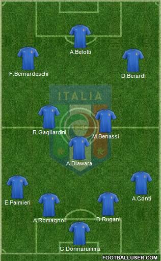img http://www.footballuser.com/formations/2017/03/1570934_Italy.jpg /img