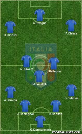 img http://www.footballuser.com/formations/2017/03/1570938_Italy.jpg /img