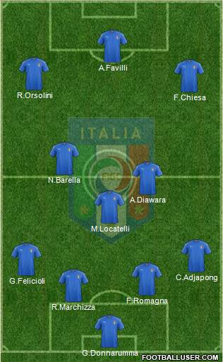 img http://www.footballuser.com/formations/2017/03/1570940_Italy.jpg /img