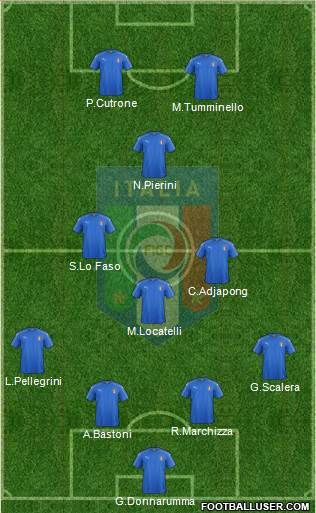 img http://www.footballuser.com/formations/2017/03/1570941_Italy.jpg /img
