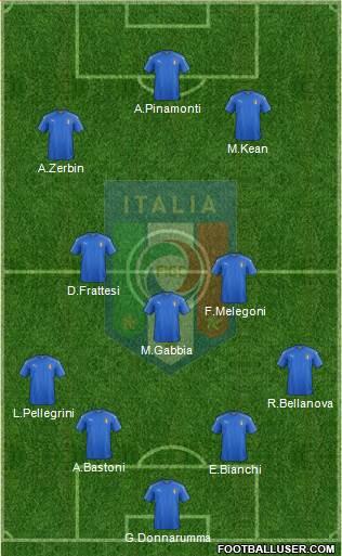 img http://www.footballuser.com/formations/2017/03/1571368_Italy.jpg /img